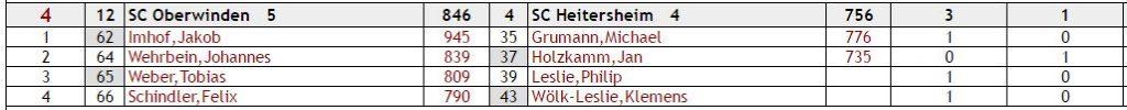 sco-heitersheim-4